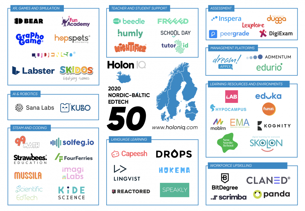 School Day Made it to the Nordic-Baltic EdTech 50 List!